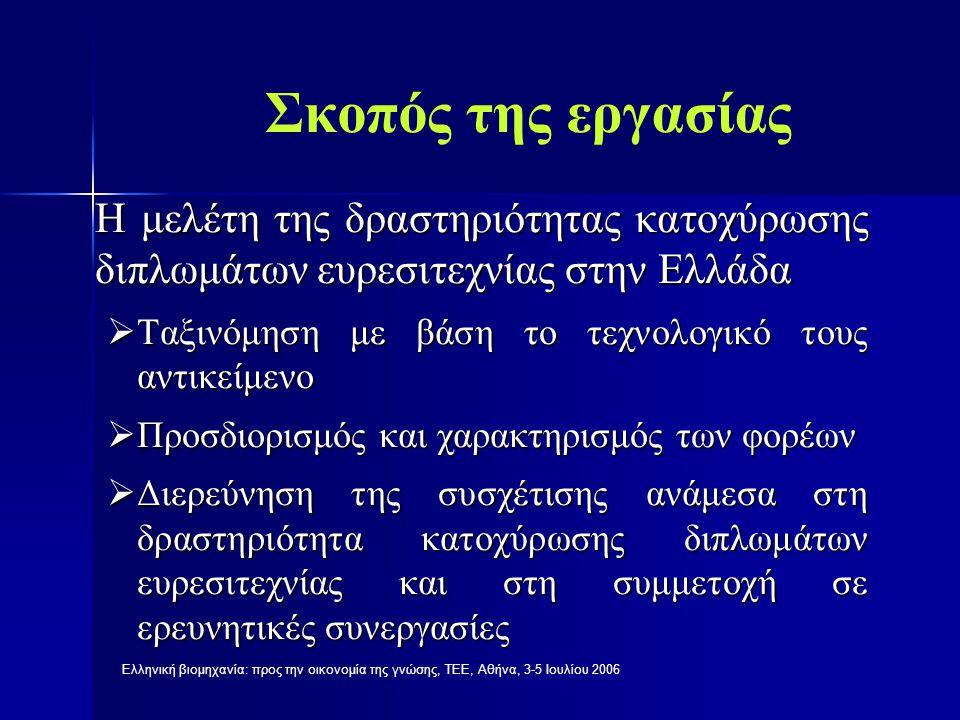Ελληνική βιομηχανία: προς την οικονομία της γνώσης, ΤΕΕ, Αθήνα, 3-5 Ιουλίου 2006 Η δραστηριότητα κατοχύρωσης Διπλωμάτων Ευρεσιτεχνίας  Ένα δίπλωμα ευρεσιτεχνίας είναι το αποκλειστικό δικαίωμα εκμετάλλευσης μιας εφεύρεσης  Τo δίπλωμα ευρεσιτεχνίας χορηγείται για εφευρέσεις που είναι νέες , εφευρετικές και έχουν βιομηχανική εφαρμογή  Ο αριθμός των αιτήσεων αυξήθηκε κατά 40% μεταξύ του 1992 και του 2002