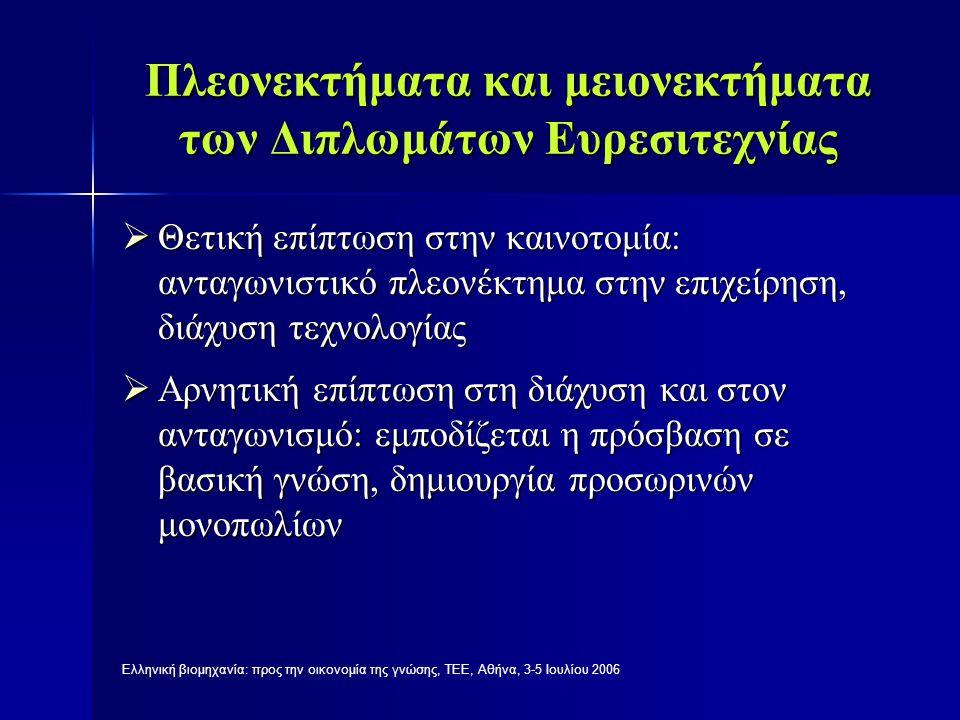 Ελληνική βιομηχανία: προς την οικονομία της γνώσης, ΤΕΕ, Αθήνα, 3-5 Ιουλίου 2006 Η συσχέτιση της δραστηριότητας κατοχύρωσης τίτλων προστασίας με τη συνεργασία με ερευνητικούς φορείς  Από συνολικά 362 επιχειρήσεις οι 47 – 13%  Συντελεστής συσχέτισης 0,220 ΕπιχείρησηΤίτλοιΣυνεργασίες ΑΚΕΚ Α.Ε.