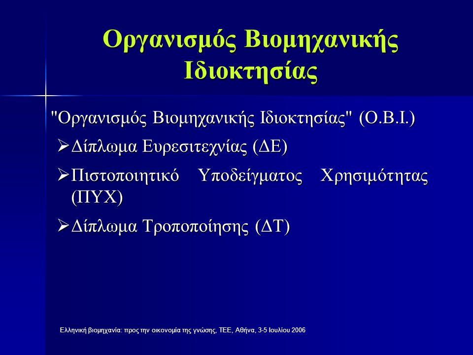 Ελληνική βιομηχανία: προς την οικονομία της γνώσης, ΤΕΕ, Αθήνα, 3-5 Ιουλίου 2006 Ανακεφαλαιώνοντας  Αύξηση τίτλων προστασίας  Τμήμα Α – Είδη απαραίτητα για τον άνθρωπο  ΜΜΕ – Μεταποιητικές βιομηχανίες  Μη συστηματική δραστηριότητα  Θετική συσχέτιση με συνεργατική δραστηριότητα  Επιβεβαίωση θεωρίας απορροφητικής ικανότητας