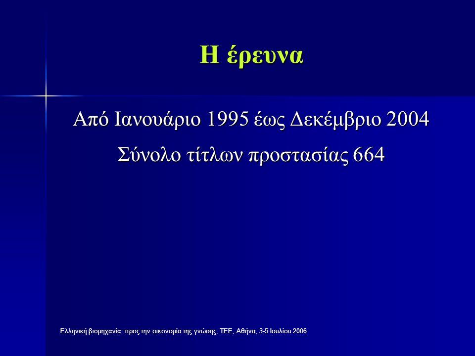 Ελληνική βιομηχανία: προς την οικονομία της γνώσης, ΤΕΕ, Αθήνα, 3-5 Ιουλίου 2006 Τίτλοι προστασίας