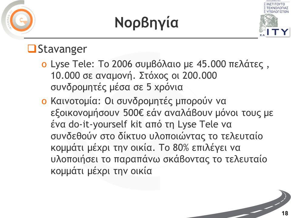 18 Νορβηγία  Stavanger oLyse Tele: To 2006 συμβόλαιο με 45.000 πελάτες, 10.000 σε αναμονή.
