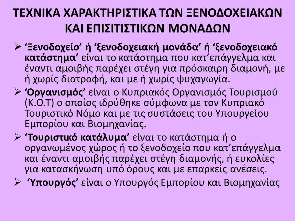 ΠΡΟΔΙΑΓΡΑΦΕΣ ΔΩΜΑΤΙΟΥ