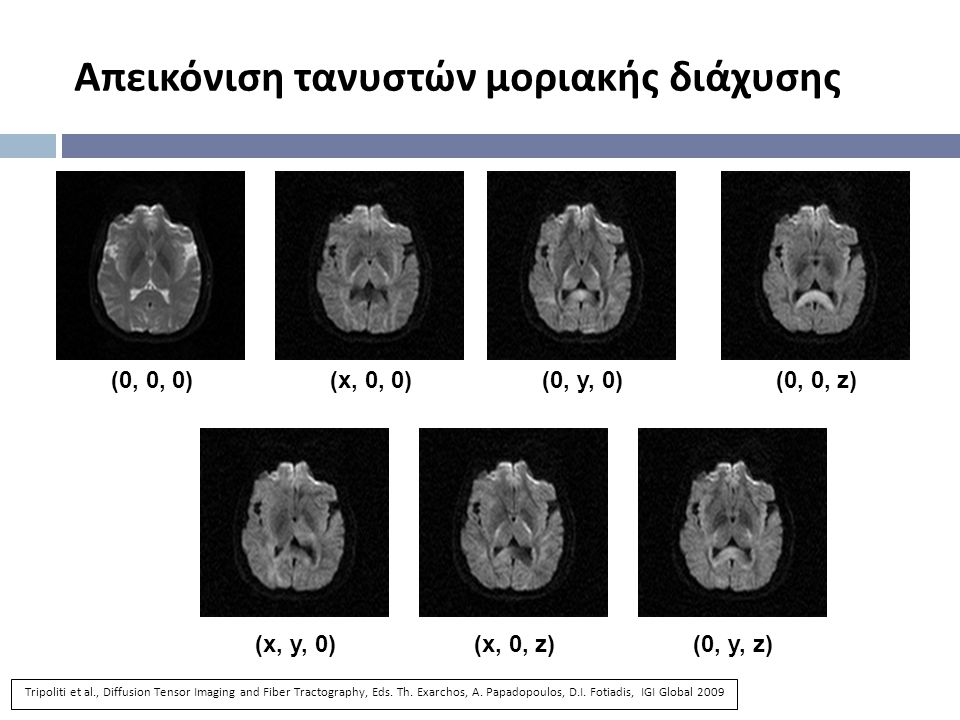 (0, 0, 0)(x, 0, 0)(0, y, 0)(0, 0, z) (x, y, 0)(x, 0, z)(0, y, z) Tripoliti et al., Diffusion Tensor Imaging and Fiber Tractography, Eds.