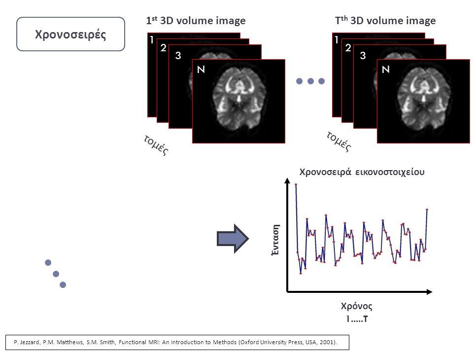 1 st 3D volume image τομές 1 2 3 N T th 3D volume image 1 2 3 N τομές Volume 1 Ένταση Χρόνος 1.....T Χρονοσειρά εικονοστοιχείου Χρονοσειρές P.