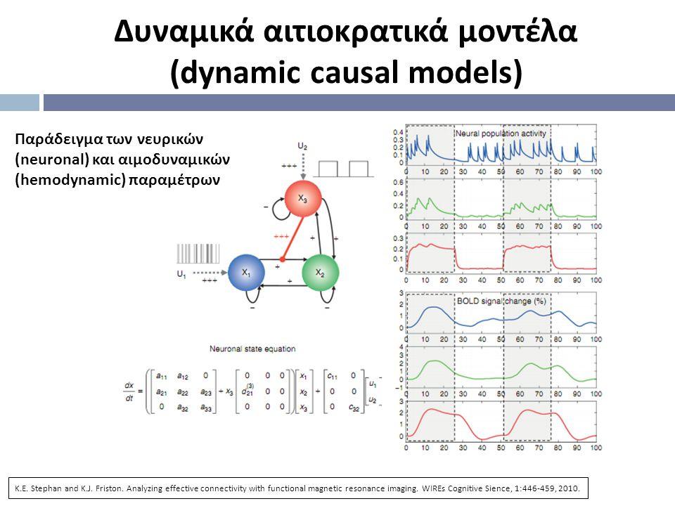 Παράδειγμα των νευρικών (neuronal) και αιμοδυναμικών (hemodynamic) παραμέτρων Δυναμικά αιτιοκρατικά μοντέλα (dynamic causal models) K.E.
