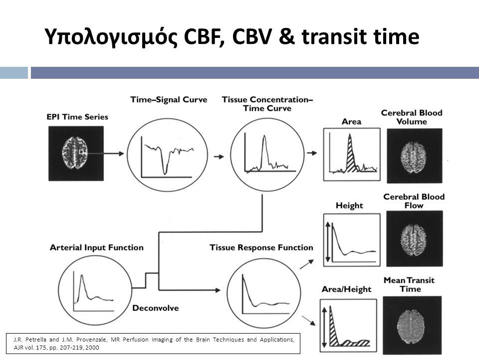 Υπολογισμός CBF, CBV & transit time J.R.Petrella and J.M.