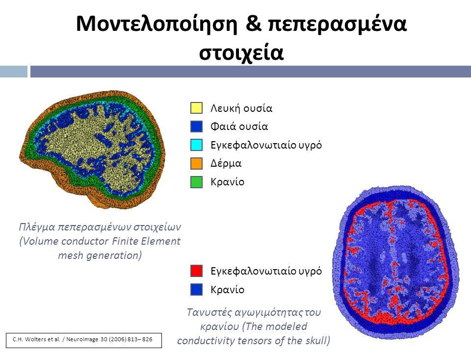 Λευκή ουσία Φαιά ουσία Εγκεφαλονωτιαίο υγρό Δέρμα Κρανίο Πλέγμα πεπερασμένων στοιχείων (Volume conductor Finite Element mesh generation) Τανυστές αγωγιμότητας του κρανίου (The modeled conductivity tensors of the skull) Εγκεφαλονωτιαίο υγρό Κρανίο C.H.