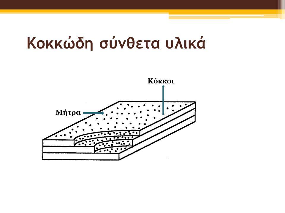 Κοκκώδη σύνθετα υλικά Μήτρα Κόκκοι