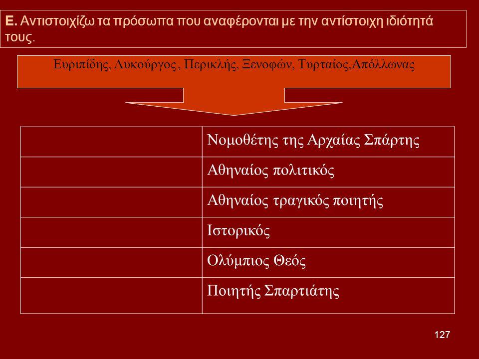 127 Ευριπίδης, Λυκούργος, Περικλής, Ξενοφών, Τυρταίος,Απόλλωνας Νομοθέτης της Αρχαίας Σπάρτης Αθηναίος πολιτικός Αθηναίος τραγικός ποιητής Ιστορικός Ολύμπιος Θεός Ποιητής Σπαρτιάτης Ε.