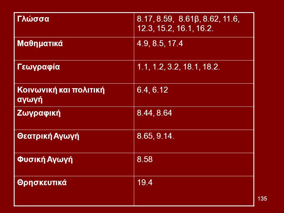 135 Γλώσσα8.17, 8.59, 8.61β, 8.62, 11.6, 12.3, 15.2, 16.1, 16.2.