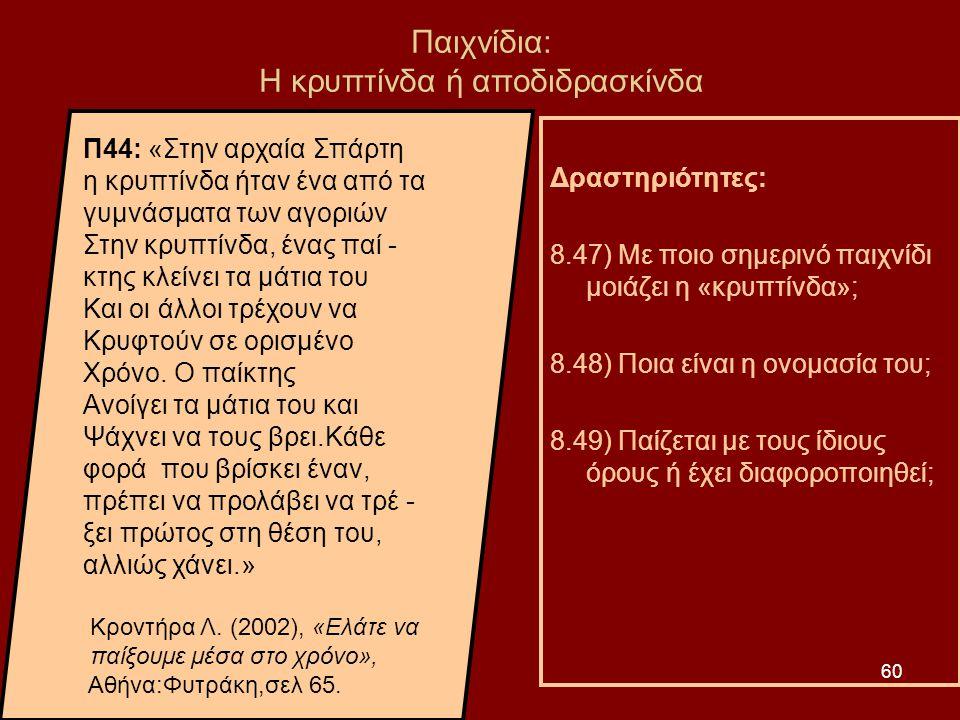 60 Παιχνίδια: Η κρυπτίνδα ή αποδιδρασκίνδα Δραστηριότητες: 8.47) Με ποιο σημερινό παιχνίδι μοιάζει η «κρυπτίνδα»; 8.48) Ποια είναι η ονομασία του; 8.49) Παίζεται με τους ίδιους όρους ή έχει διαφοροποιηθεί; Π44: «Στην αρχαία Σπάρτη η κρυπτίνδα ήταν ένα από τα γυμνάσματα των αγοριών Στην κρυπτίνδα, ένας παί - κτης κλείνει τα μάτια του Και οι άλλοι τρέχουν να Κρυφτούν σε ορισμένο Χρόνο.