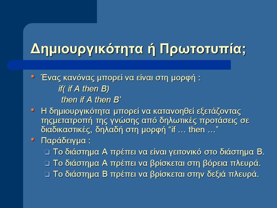 Δημιουργικότητα ή Πρωτοτυπία; Ένας κανόνας μπορεί να είναι στη μορφή : Ένας κανόνας μπορεί να είναι στη μορφή : if( if A then B) then if A then B' the