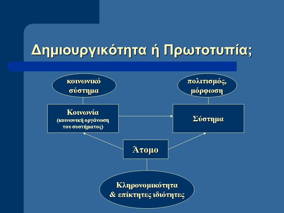 Δημιουργικότητα ή Πρωτοτυπία; Κοινωνία (κοινωνική οργάνωση του συστήματος)Σύστημα Άτομο κοινωνικόσύστημαπολιτισμός,μόρφωση Κληρονομικότητα & επίκτητες