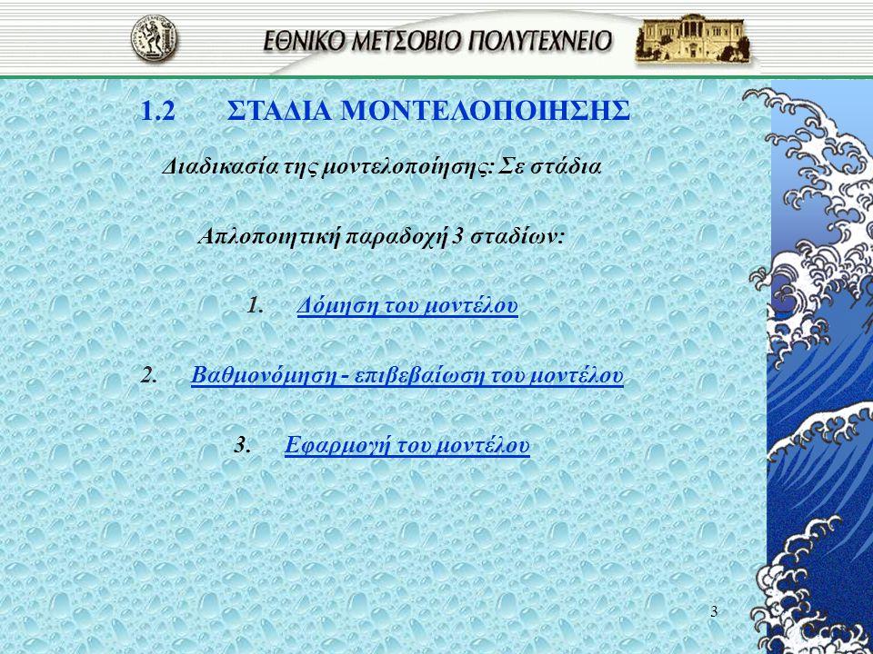 3 1.2ΣΤΑΔΙΑ ΜΟΝΤΕΛΟΠΟΙΗΣΗΣ Διαδικασία της μοντελοποίησης: Σε στάδια Απλοποιητική παραδοχή 3 σταδίων: 1.Δόμηση του μοντέλου 2.Βαθμονόμηση - επιβεβαίωση του μοντέλου 3.Εφαρμογή του μοντέλου