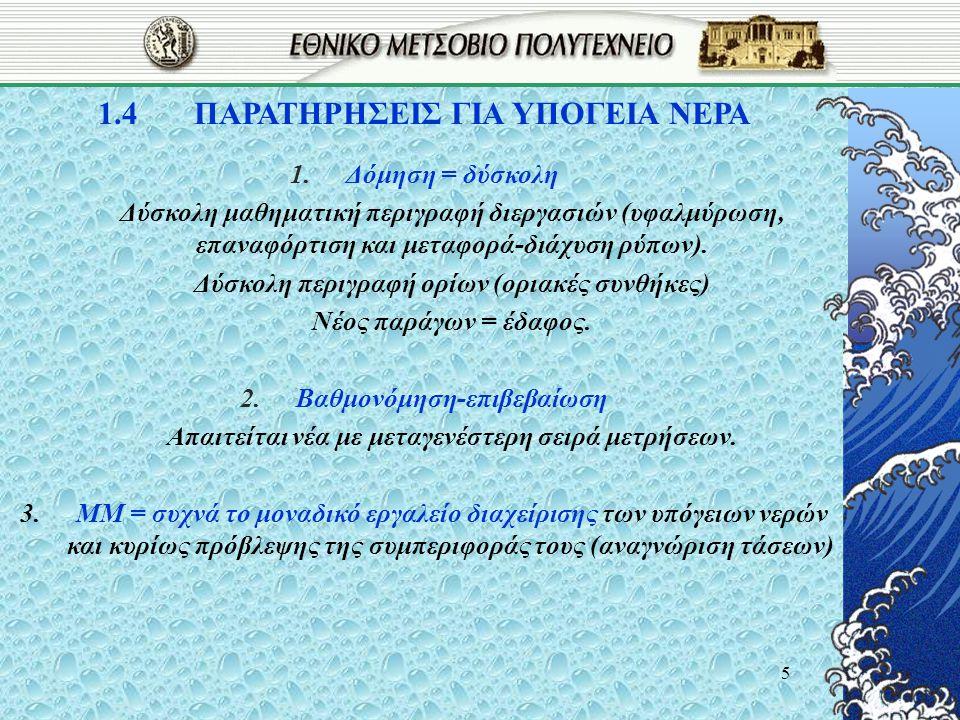 16 3.2ΜΕΘΟΔΟΛΟΓΙΑ ΑΝΤΙΜΕΤΩΠΙΣΗΣ ΕΚΤΑΚΤΩΝ ΣΥΜΒΑΝΤΩΝ ΡΥΠΑΝΣΗΣ ΜΕ ΜΟΝΤΕΛΑ ΣΥΝΑΓΕΡΜΟΥ Αναμένεται να έχουν σημαντική εφαρμογή στην Ελλάδα και ειδικότερα: (α) στους διακρατικούς ποταμούς και (β) στα τεχνητά ή ισχυρά τροποποιημένα υδάτινα σώματα, όπως π.χ.