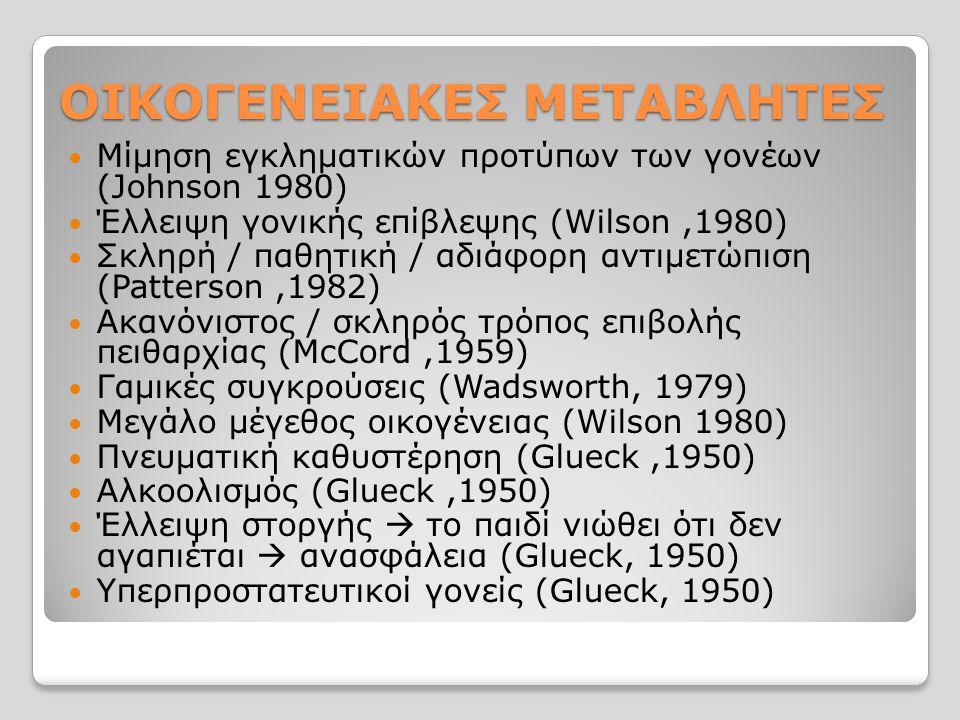 ΟΙΚΟΓΕΝΕΙΑΚΕΣ ΜΕΤΑΒΛΗΤΕΣ Μίμηση εγκληματικών προτύπων των γονέων (Johnson 1980) Έλλειψη γονικής επίβλεψης (Wilson,1980) Σκληρή / παθητική / αδιάφορη αντιμετώπιση (Patterson,1982) Ακανόνιστος / σκληρός τρόπος επιβολής πειθαρχίας (McCord,1959) Γαμικές συγκρούσεις (Wadsworth, 1979) Μεγάλο μέγεθος οικογένειας (Wilson 1980) Πνευματική καθυστέρηση (Glueck,1950) Αλκοολισμός (Glueck,1950) Έλλειψη στοργής  το παιδί νιώθει ότι δεν αγαπιέται  ανασφάλεια (Glueck, 1950) Υπερπροστατευτικοί γονείς (Glueck, 1950)
