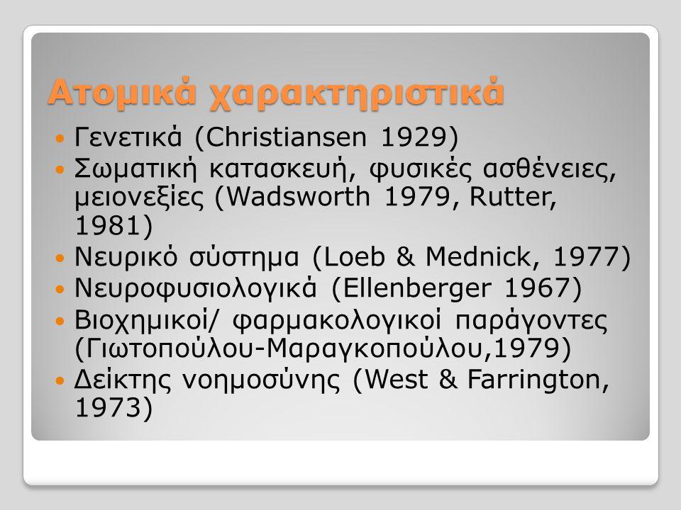 Ατομικά χαρακτηριστικά Γενετικά (Christiansen 1929) Σωματική κατασκευή, φυσικές ασθένειες, μειονεξίες (Wadsworth 1979, Rutter, 1981) Νευρικό σύστημα (Loeb & Mednick, 1977) Νευροφυσιολογικά (Ellenberger 1967) Βιοχημικοί/ φαρμακολογικοί παράγοντες (Γιωτοπούλου-Μαραγκοπούλου,1979) Δείκτης νοημοσύνης (West & Farrington, 1973)