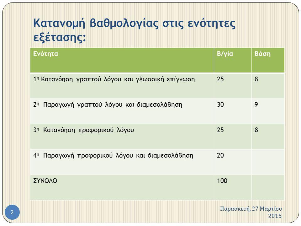 Κατανομή βαθμολογίας στις ενότητες εξέτασης: ΕνότηταΒ/γίαΒάση 1 η Κατανόηση γραπτού λόγου και γλωσσική επίγνωση258 2 η Παραγωγή γραπτού λόγου και διαμεσολάβηση309 3 η Κατανόηση προφορικού λόγου258 4 η Παραγωγή προφορικού λόγου και διαμεσολάβηση20 ΣΥΝΟΛΟ100 Παρασκευή, 27 Μαρτίου 2015 Παρασκευή, 27 Μαρτίου 2015 Παρασκευή, 27 Μαρτίου 2015 Παρασκευή, 27 Μαρτίου 2015 2