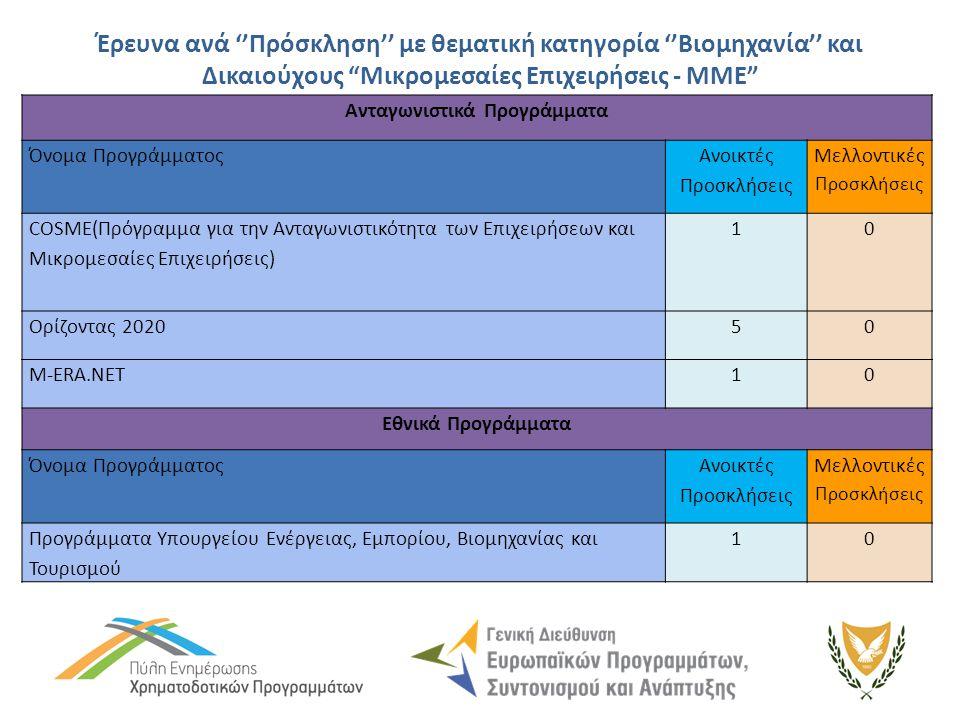 Έρευνα ανά ''Πρόσκληση'' με θεματική κατηγορία ''Βιομηχανία'' και Δικαιούχους Μικρομεσαίες Επιχειρήσεις - ΜΜΕ Ανταγωνιστικά Προγράμματα Όνομα Προγράμματος Ανοικτές Προσκλήσεις Μελλοντικές Προσκλήσεις COSME(Πρόγραμμα για την Ανταγωνιστικότητα των Επιχειρήσεων και Μικρομεσαίες Επιχειρήσεις) 10 Ορίζοντας 202050 M-ERA.NET10 Εθνικά Προγράμματα Όνομα Προγράμματος Ανοικτές Προσκλήσεις Μελλοντικές Προσκλήσεις Προγράμματα Υπουργείου Ενέργειας, Εμπορίου, Βιομηχανίας και Τουρισμού 10