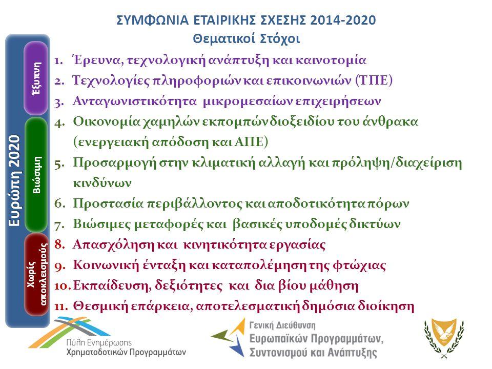 1.Έρευνα, τεχνολογική ανάπτυξη και καινοτομία 2.Τεχνολογίες πληροφοριών και επικοινωνιών (ΤΠΕ) 3.Ανταγωνιστικότητα μικρομεσαίων επιχειρήσεων 4.Οικονομία χαμηλών εκπομπών διοξειδίου του άνθρακα (ενεργειακή απόδοση και ΑΠΕ) 5.Προσαρμογή στην κλιματική αλλαγή και πρόληψη/διαχείριση κινδύνων 6.Προστασία περιβάλλοντος και αποδοτικότητα πόρων 7.Βιώσιμες μεταφορές και βασικές υποδομές δικτύων 8.Απασχόληση και κινητικότητα εργασίας 9.Κοινωνική ένταξη και καταπολέμηση της φτώχιας 10.Εκπαίδευση, δεξιότητες και δια βίου μάθηση 11.Θεσμική επάρκεια, αποτελεσματική δημόσια διοίκηση Ευρώπη 2020 Χωρίς αποκλεισμούς Έξυπνη ΣΥΜΦΩΝΙΑ ΕΤΑΙΡΙΚΗΣ ΣΧΕΣΗΣ 2014-2020 Θεματικοί Στόχοι Βιώσιμη