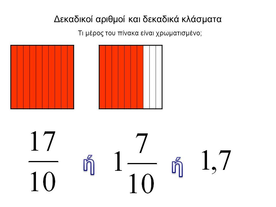 Δεκαδικοί αριθμοί και δεκαδικά κλάσματα Τι μέρος του πίνακα είναι χρωματισμένο;