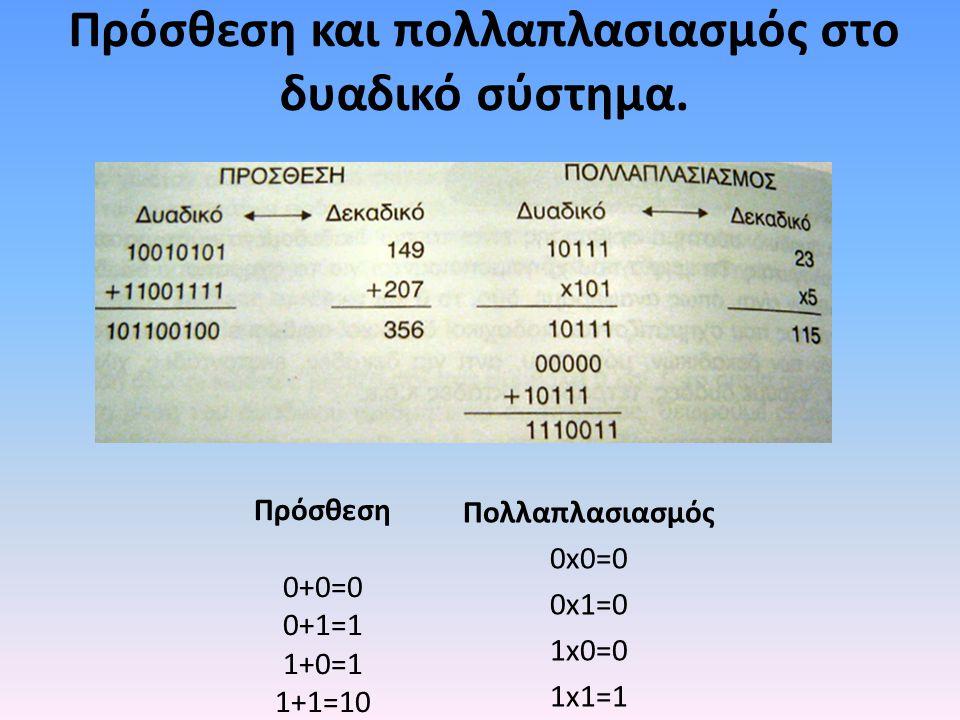 Πρόσθεση και πολλαπλασιασμός στο δυαδικό σύστημα. Πολλαπλασιασμός 0x0=0 0x1=0 1x0=0 1x1=1 Πρόσθεση 0+0=0 0+1=1 1+0=1 1+1=10