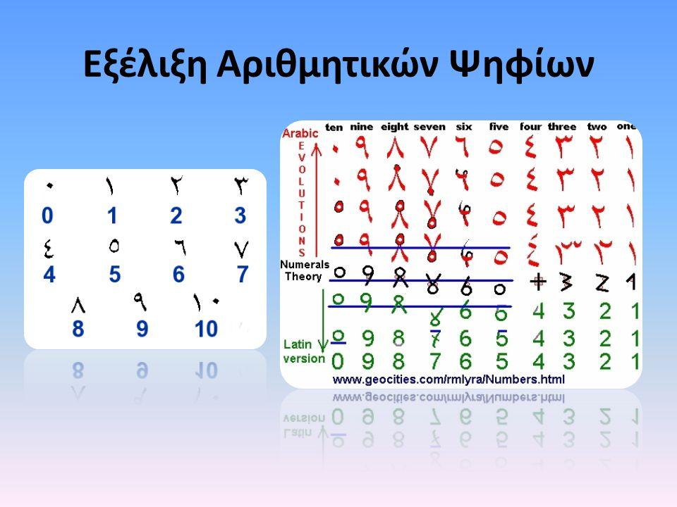 Αντιστοιχία 2αδικού-10δικού Συστήματος Μέθοδος με την οποία σχηματίζουμε τους (ακέραιους) αριθμούς : Βήμα-Α : Βάζουμε το 0 στην θέση με εκθέτη μηδέν.