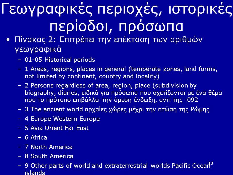 10 Γεωγραφικές περιοχές, ιστορικές περίοδοι, πρόσωπα Πίνακας 2: Επιτρέπει την επέκταση των αριθμών γεωγραφικά –01-05 Historical periods –1 Areas, regions, places in general (temperate zones, land forms, not limited by continent, country and locality)  –2 Persons regardless of area, region, place (subdivision by biography, diaries, ειδικά για πρόσωπα που σχετίζονται με ένα θέμα που το πρότυπο επιβάλλει την άμεση ένδειξη, αντί της -092 –3 The ancient world αρχαίες χώρες μέχρι την πτώση της Ρώμης –4 Europe Western Europe –5 Asia Orient Far East –6 Africa –7 North America –8 South America –9 Other parts of world and extraterrestrial worlds Pacific Ocean islands