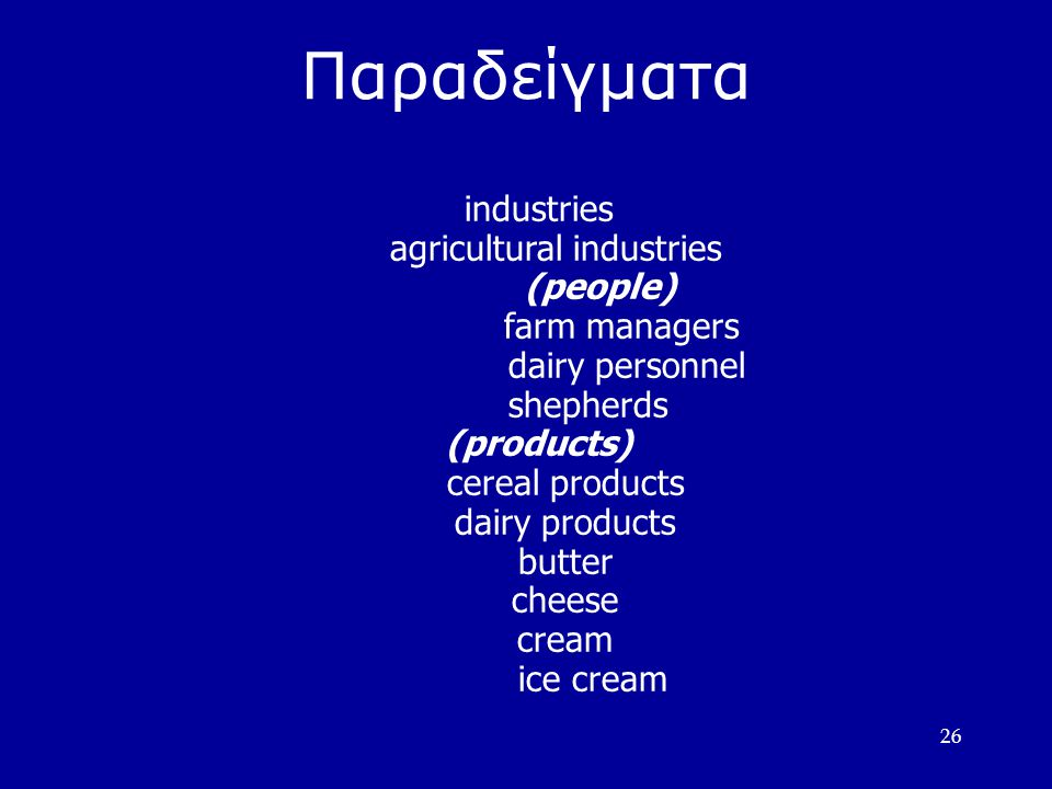 26 Παραδείγματα industries agricultural industries (people)‏ farm managers dairy personnel shepherds (products)‏ cereal products dairy products butter