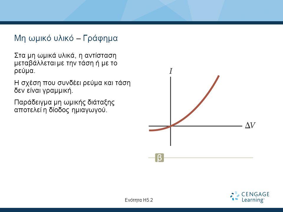 Μη ωμικό υλικό – Γράφημα Στα μη ωμικά υλικά, η αντίσταση μεταβάλλεται με την τάση ή με το ρεύμα.