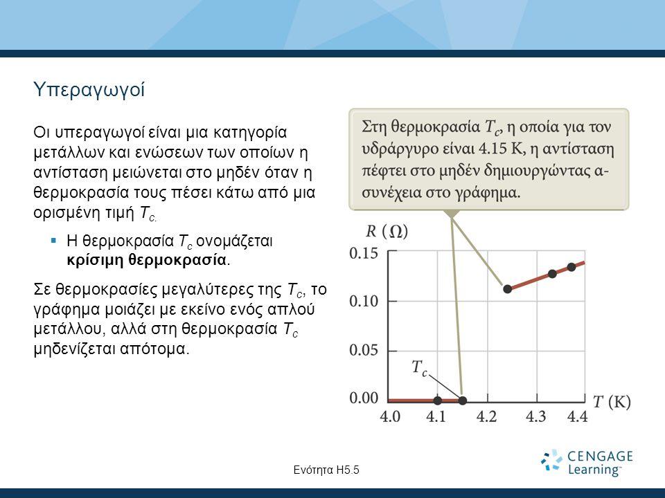 Υπεραγωγοί Οι υπεραγωγοί είναι μια κατηγορία μετάλλων και ενώσεων των οποίων η αντίσταση μειώνεται στο μηδέν όταν η θερμοκρασία τους πέσει κάτω από μια ορισμένη τιμή T c.
