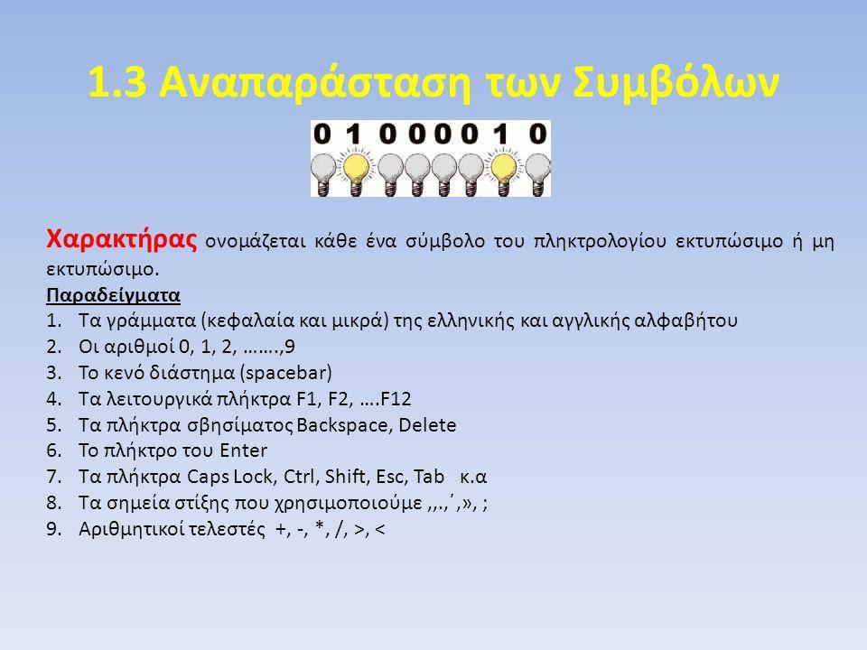 1.3 Αναπαράσταση των Συμβόλων Χαρακτήρας ονομάζεται κάθε ένα σύμβολο του πληκτρολογίου εκτυπώσιμο ή μη εκτυπώσιμο. Παραδείγματα 1.Τα γράμματα (κεφαλαί