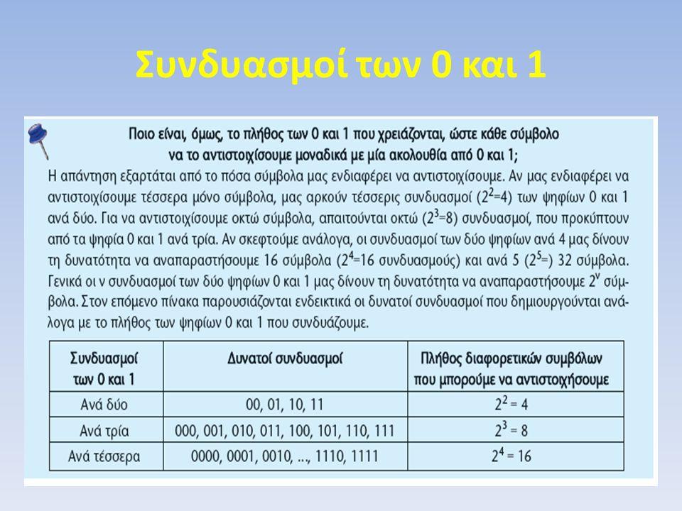 Συνδυασμοί των 0 και 1