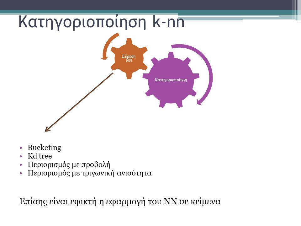 Κατηγοριοποίηση k-nn Bucketing Kd tree Περιορισμός με προβολή Περιορισμός με τριγωνική ανισότητα Επίσης είναι εφικτή η εφαρμογή του ΝΝ σε κείμενα Κατη