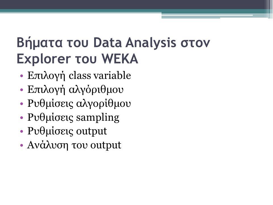 Βήματα του Data Analysis στον Explorer του WEKA Επιλογή class variable Επιλογή αλγόριθμου Ρυθμίσεις αλγορίθμου Ρυθμίσεις sampling Ρυθμίσεις output Ανά