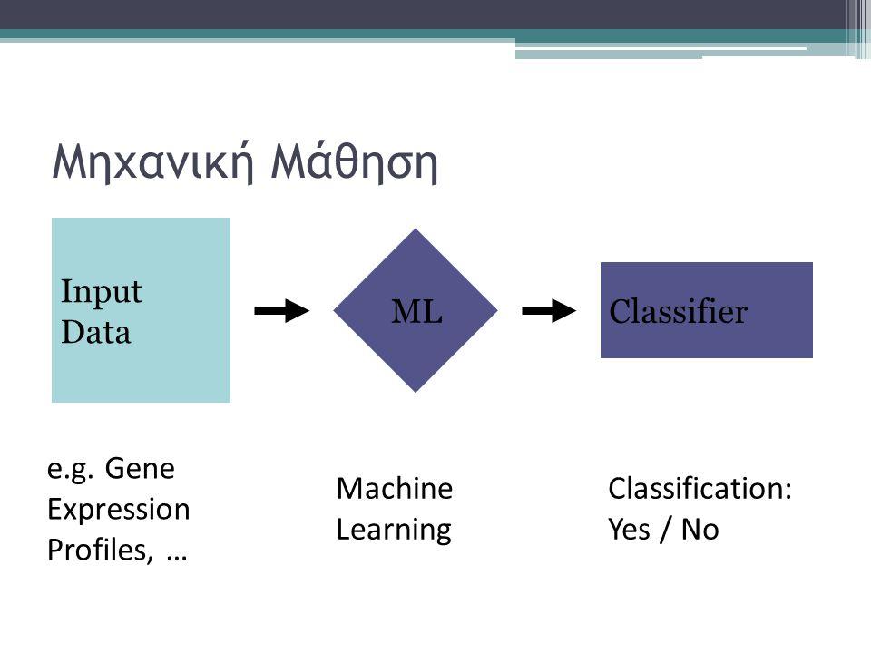 Μηχανική Μάθηση Input Data Classifier ML e.g. Gene Expression Profiles, … Machine Learning Classification: Yes / No