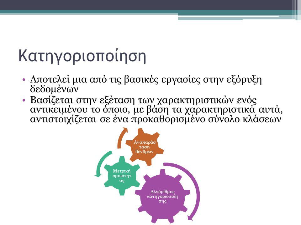 Κατηγοριοποίηση Η εργασία της κατηγοριοποίησης χαρακτηρίζεται από έναν καλά καθορισμένο ορισμό των κατηγοριών(κλάσεων) και το σύνολο που χρησιμοποιείται για την εκπαίδευση του μοντέλου αποτελείται από προκατηγοριοποιημένα παραδείγματα Η βασική εργασία είναι να δημιουργηθεί ένα μοντέλο το οποίο θα μπορούσε να εφαρμοστεί για να κατηγοριοποιήσει δεδομένα που δεν έχουν ακόμα κατηγοριοποιηθεί