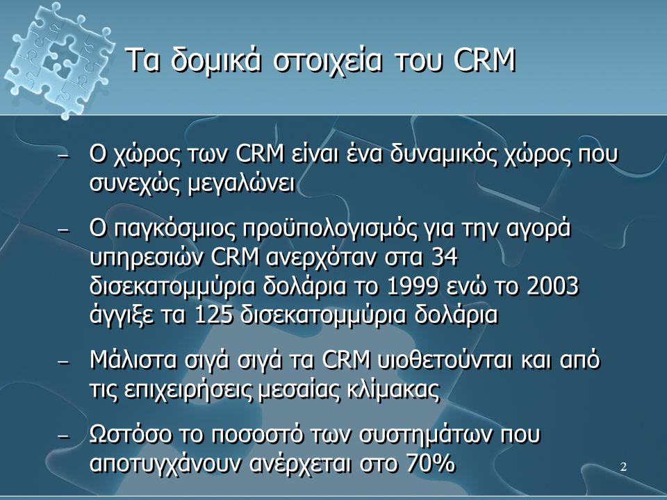 3 − Όπως φαίνεται κάτι γίνεται λάθος − Υπάρχουν διάφοροι λόγοι για την αποτυχία ενός CRM συστήματος − Ένας από τους βασικούς λόγους αποτυχίας είναι η ανεπαρκής γνώση για τη σωστή λειτουργία του CRM − Μια επιχείρηση για να εφαρμόσει σωστά ένα CRM σύστημα θα πρέπει να έχει μερικά δομικά στοιχεία − Ο ορισμός των δομικών στοιχείων έχει ως στόχο του τον εντοπισμό εκείνων των τομέων της επιχείρησης όπου πρέπει να γίνουν διάφορες ενέργειες για την επιτυχή εφαρμογή του CRM − Όπως φαίνεται κάτι γίνεται λάθος − Υπάρχουν διάφοροι λόγοι για την αποτυχία ενός CRM συστήματος − Ένας από τους βασικούς λόγους αποτυχίας είναι η ανεπαρκής γνώση για τη σωστή λειτουργία του CRM − Μια επιχείρηση για να εφαρμόσει σωστά ένα CRM σύστημα θα πρέπει να έχει μερικά δομικά στοιχεία − Ο ορισμός των δομικών στοιχείων έχει ως στόχο του τον εντοπισμό εκείνων των τομέων της επιχείρησης όπου πρέπει να γίνουν διάφορες ενέργειες για την επιτυχή εφαρμογή του CRM Τα δομικά στοιχεία του CRM