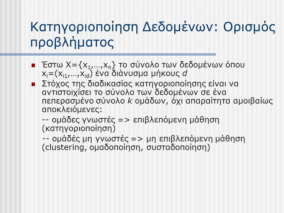 Κατηγοριοποίηση Δεδομένων: Ορισμός προβλήματος Έστω X={x 1,…,x n } το σύνολο των δεδομένων όπου x i =(x i1,…,x id ) ένα διάνυσμα μήκους d Στόχος της δ