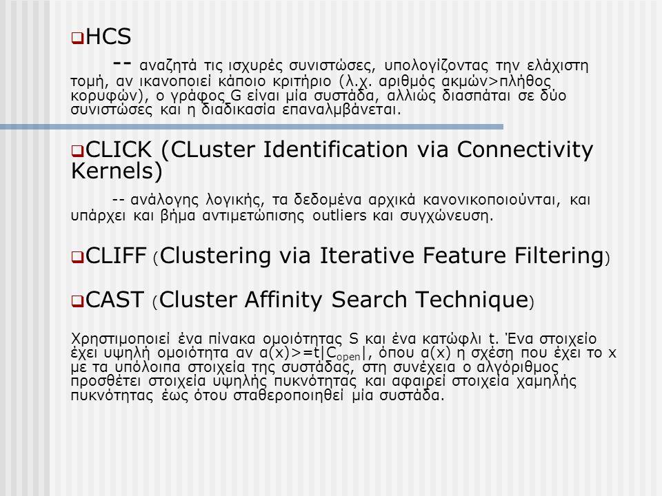  HCS -- αναζητά τις ισχυρές συνιστώσες, υπολογίζοντας την ελάχιστη τομή, αν ικανοποιεί κάποιο κριτήριο (λ.χ. αριθμός ακμών>πλήθος κορυφών), ο γράφος