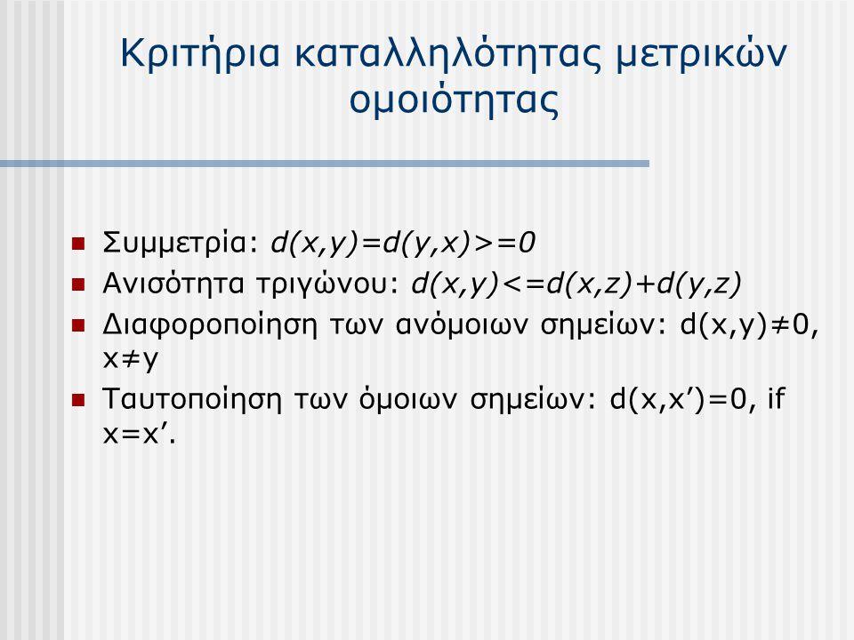 Κριτήρια καταλληλότητας μετρικών ομοιότητας Συμμετρία: d(x,y)=d(y,x)>=0 Ανισότητα τριγώνου: d(x,y)<=d(x,z)+d(y,z) Διαφοροποίηση των ανόμοιων σημείων: