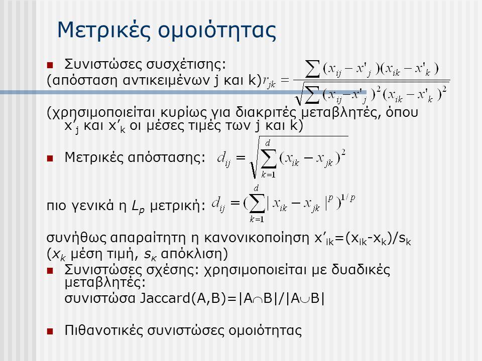 Μετρικές ομοιότητας Συνιστώσες συσχέτισης: (απόσταση αντικειμένων j και k) (χρησιμοποιείται κυρίως για διακριτές μεταβλητές, όπου x' j και x' k οι μέσ
