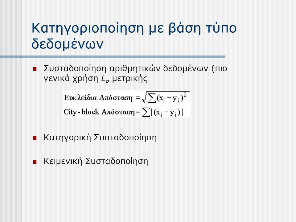 Κατηγοριοποίηση με βάση τύπο δεδομένων Συσταδοποίηση αριθμητικών δεδομένων (πιο γενικά χρήση L p μετρικής Κατηγορική Συσταδοποίηση Κειμενική Συσταδοπο