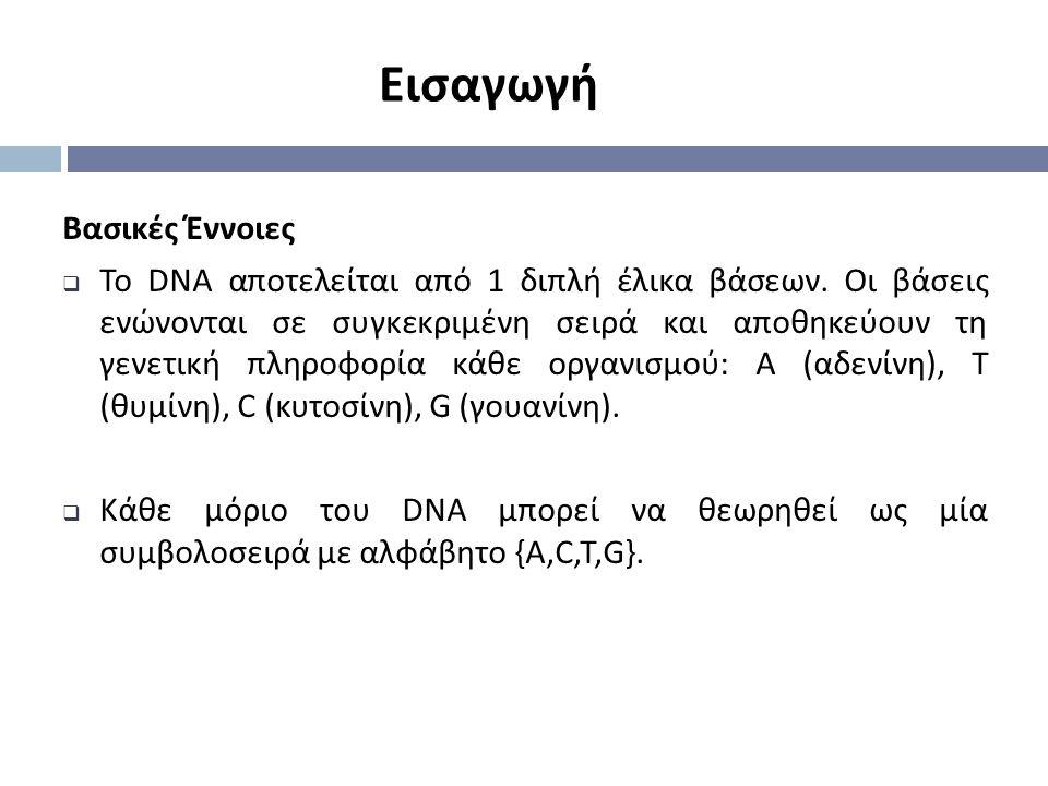 Εισαγωγή Βασικές Έννοιες  To DNA αποτελείται από 1 διπλή έλικα βάσεων. Οι βάσεις ενώνονται σε συγκεκριµένη σειρά και αποθηκεύουν τη γενετική πληροφορ