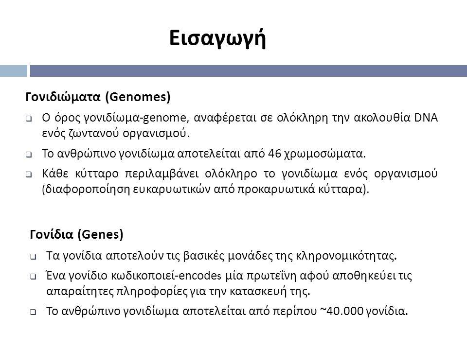 Εισαγωγή Γονιδιώματα (Genomes)  Ο όρος γονιδίω µ α -genome, αναφέρεται σε ολόκληρη την ακολουθία DNA ενός ζωντανού οργανισ µ ού.  Το ανθρώπινο γονιδ
