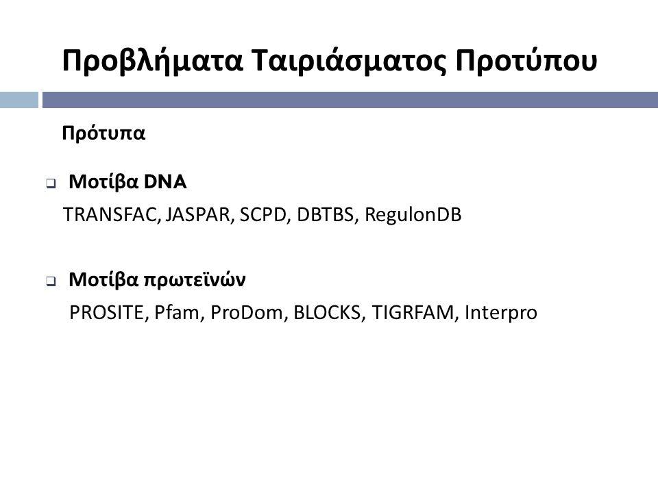 Πρότυπα  Μοτίβα DNA TRANSFAC, JASPAR, SCPD, DBTBS, RegulonDB  Μοτίβα πρωτεϊνών PROSITE, Pfam, ProDom, BLOCKS, TIGRFAM, Interpro Προβλήματα Ταιριάσμα