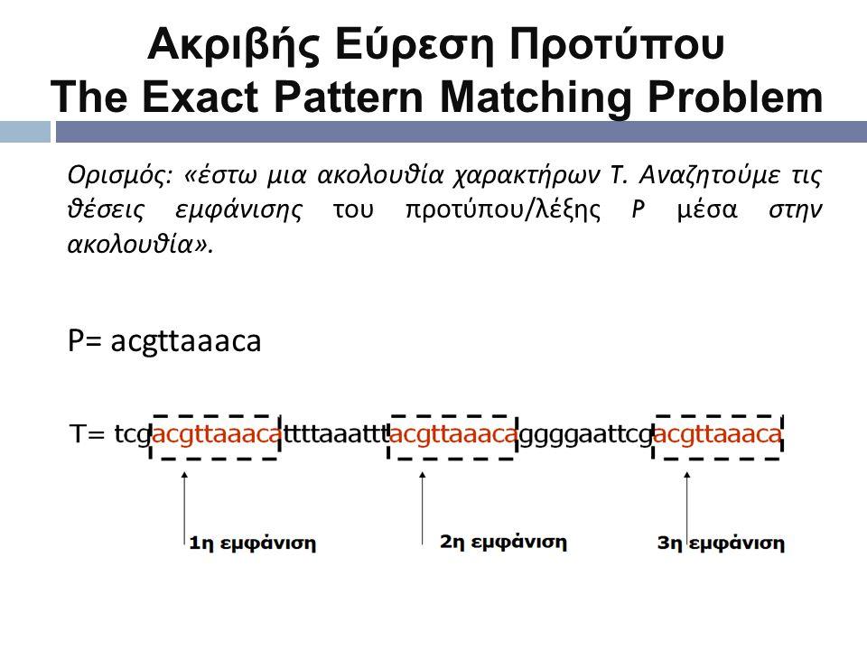 Ακριβής Εύρεση Προτύπου The Exact Pattern Matching Problem Ορισμός : « έστω μια ακολουθία χαρακτήρων T. Αναζητούμε τις θέσεις εμφάνισης του προτύπου /