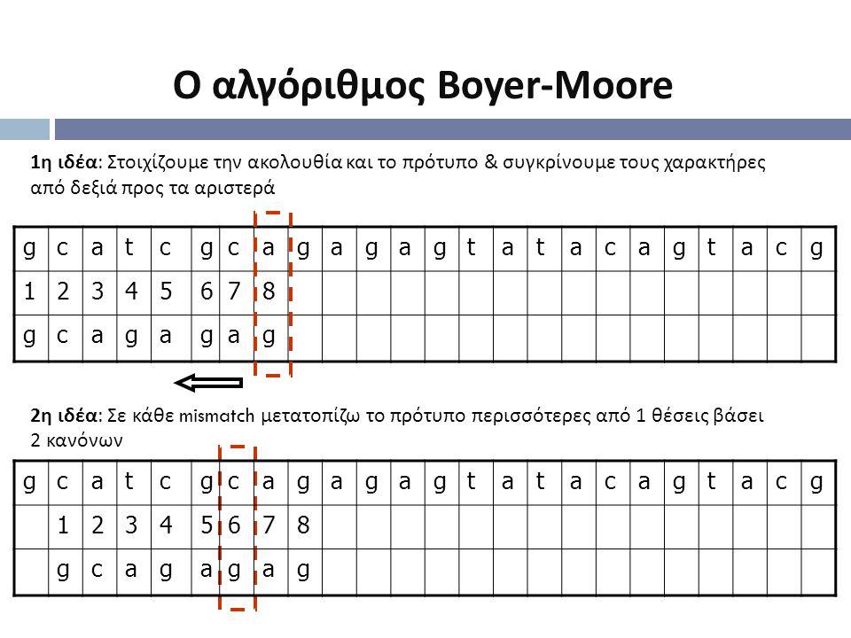 Ο αλγόριθμος Boyer-Moore gcatcgcagagagtatacagtacg 12345678 gcagagag 1 η ιδέα : Στοιχίζουμε την ακολουθία και το πρότυπο & συγκρίνουμε τους χαρακτήρες