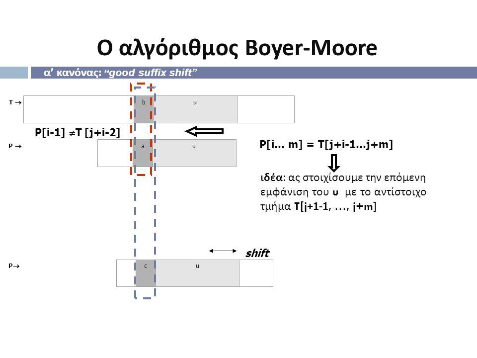 """α ' κανόνας : """" good suffix shift"""" T  bu P  au shift PP cu ιδέα : ας στοιχίσουμε την επόμενη εμφάνιση του u με το αντίστοιχο τμήμα T[j+1-1, …, j+m"""