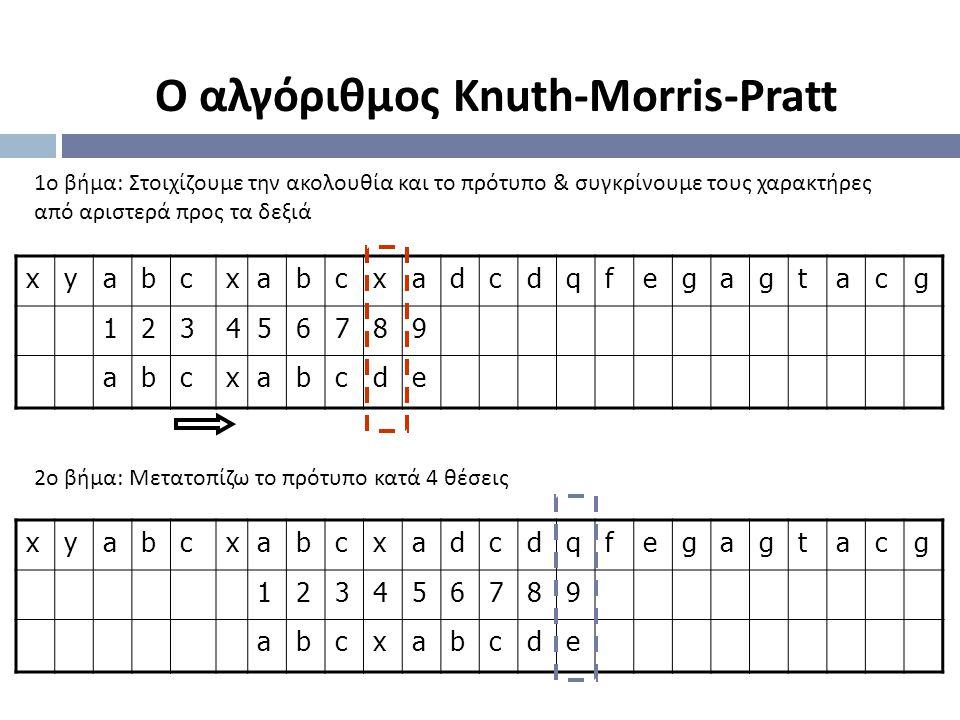 xyabcxabcxadcdqfegagtacg 123456789 abcxabcde 1 ο βήμα : Στοιχίζουμε την ακολουθία και το πρότυπο & συγκρίνουμε τους χαρακτήρες από αριστερά προς τα δε